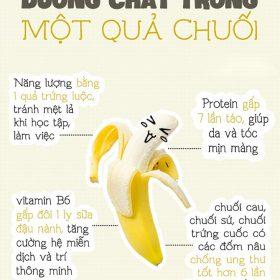 tập gym nên ăn chuối gì