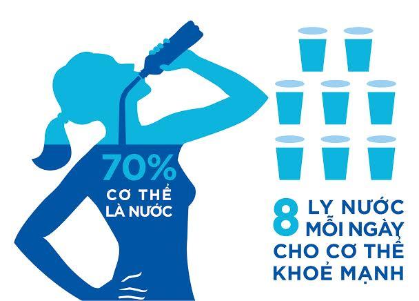 giảm cân khi uống nước đầy đủ