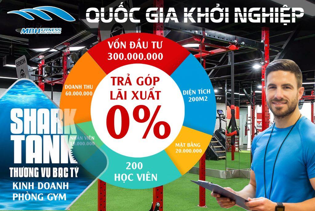 Hợp Tác Trả Góp Phòng Gym Trọn Gói Từ A - Z Lãi Suất 0% 1